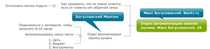 otd-avtomat-test-maks-bogusl